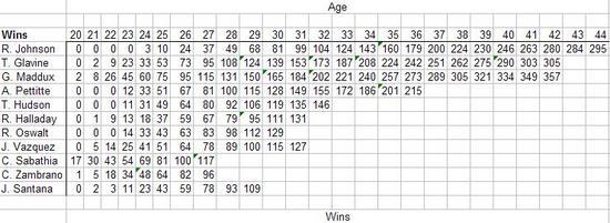 300-game winner.JPG